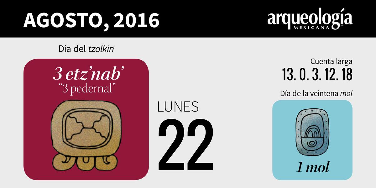 22 agosto, 2016 / 3 pedernal