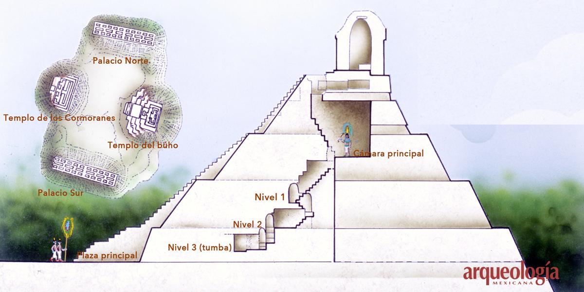 El Templo del Búho