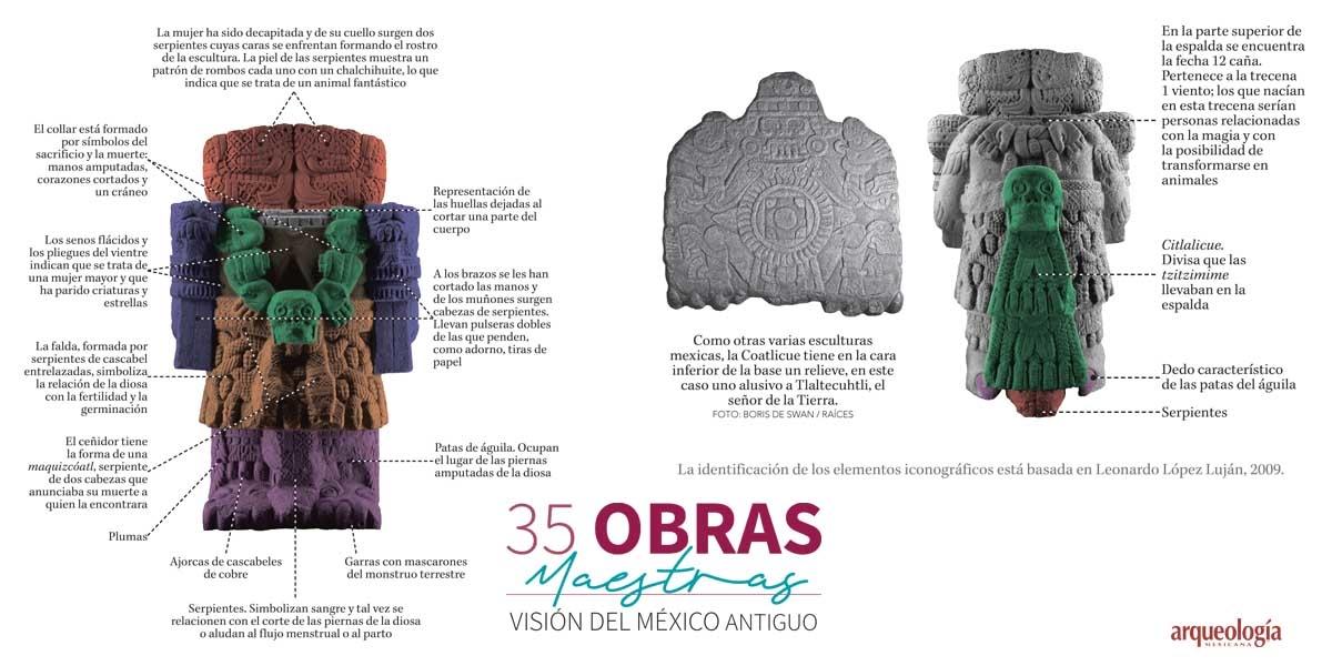 19. Coatlicue. Ciudad de México