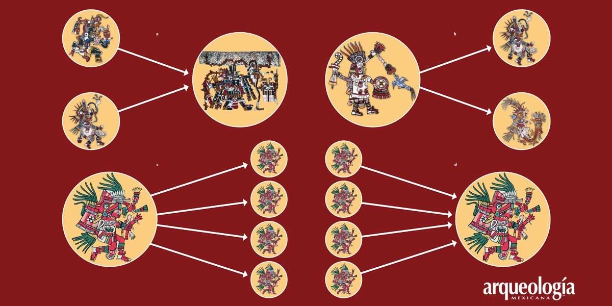 Dioses mesoamericanos