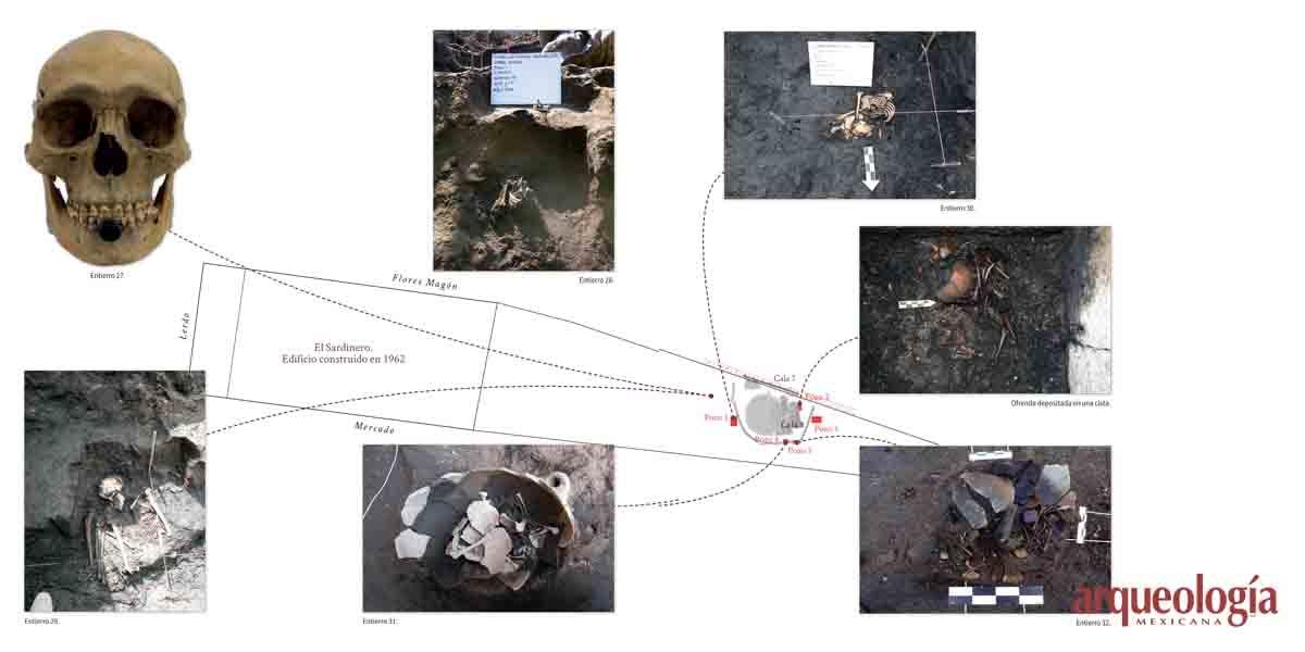 Arqueología en El Sardinero
