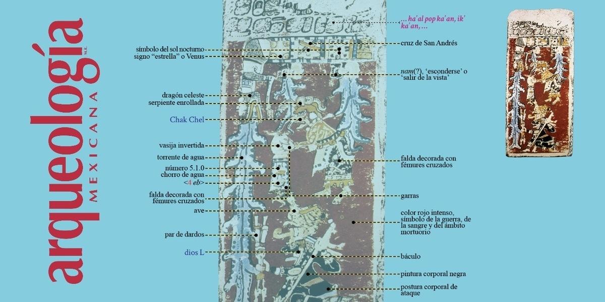 Página 74 (Escriba 3). Números de serpiente y almanaques de 7 x 260; tabla del agua