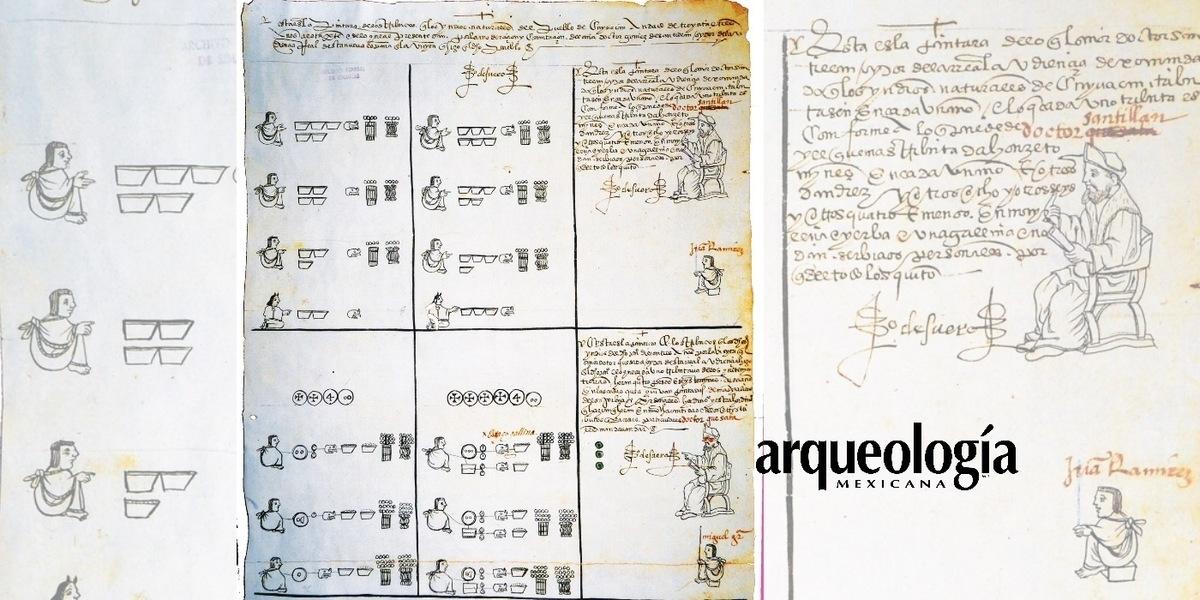 Códice de Coyoacán