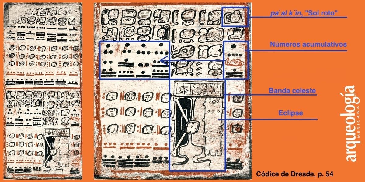 El símbolo maya para eclipse