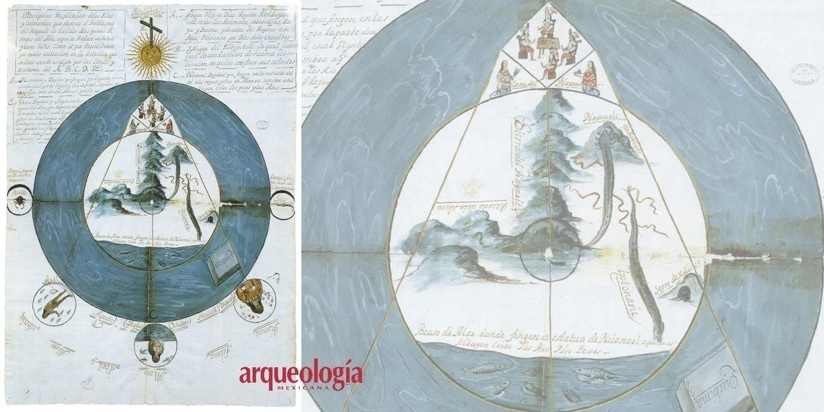 El cosmograma de los nayares