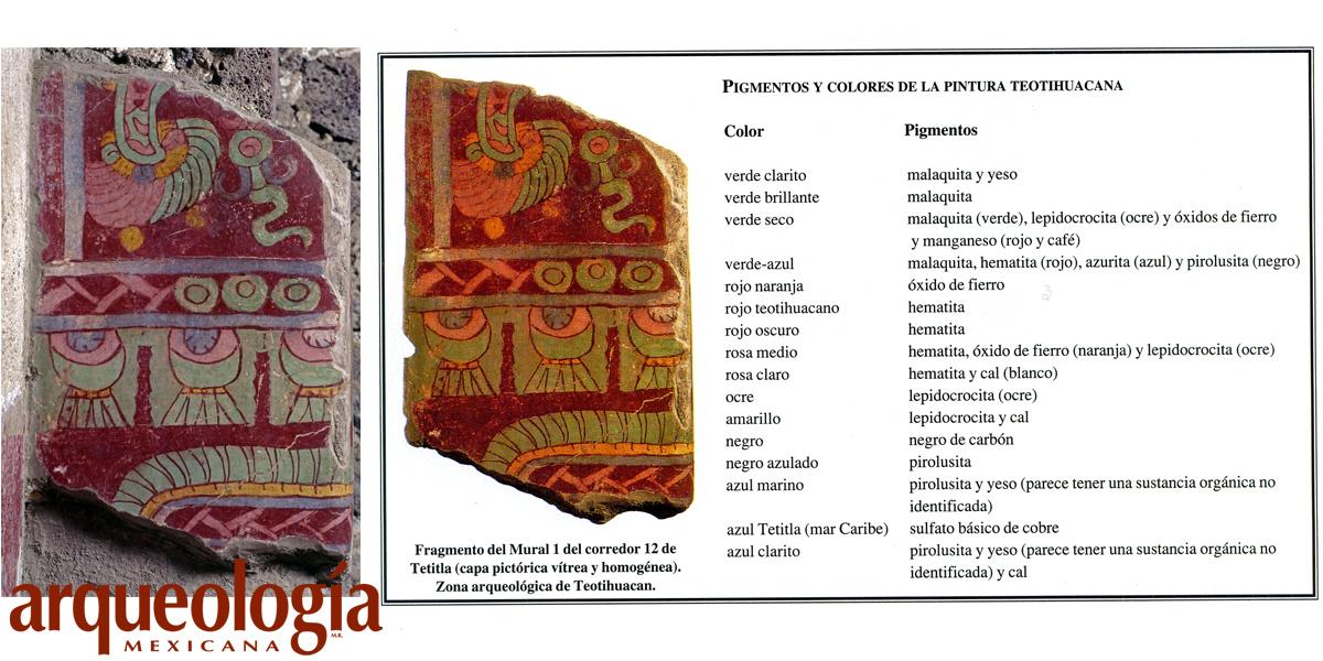 Los colores de los murales teotihuacanos