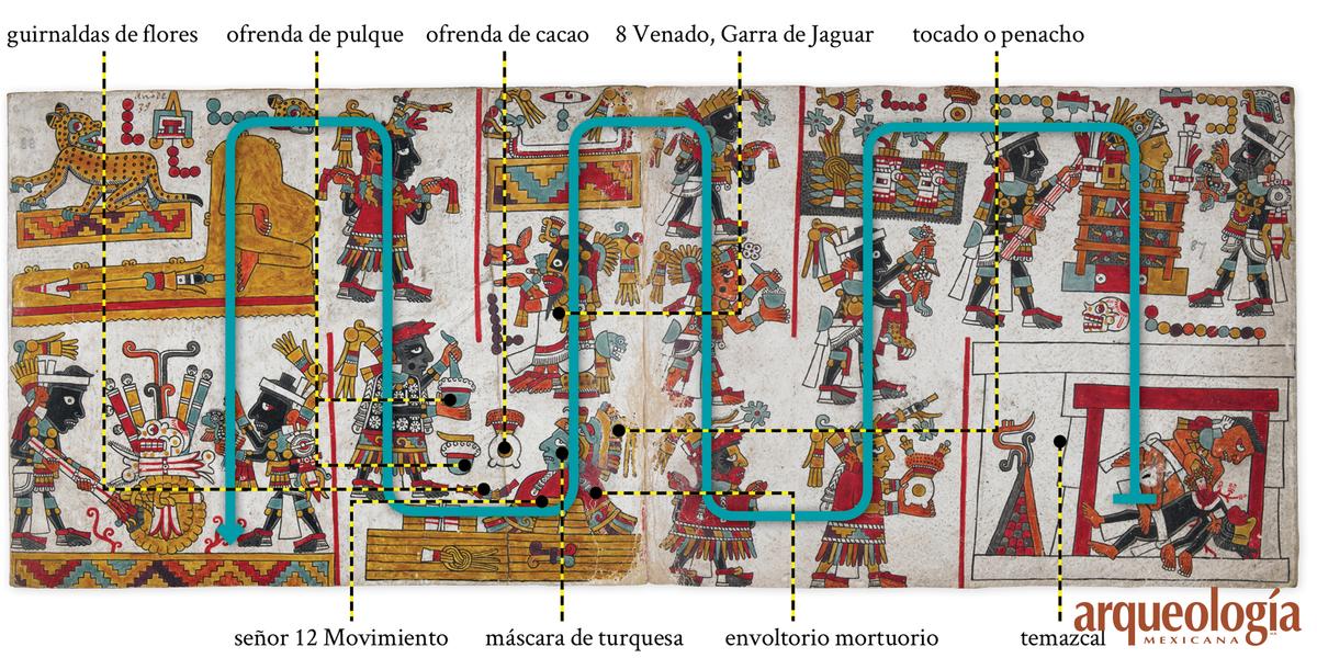 Comunicación con los muertos en la Tumba 7 de Monte Albán, Oaxaca