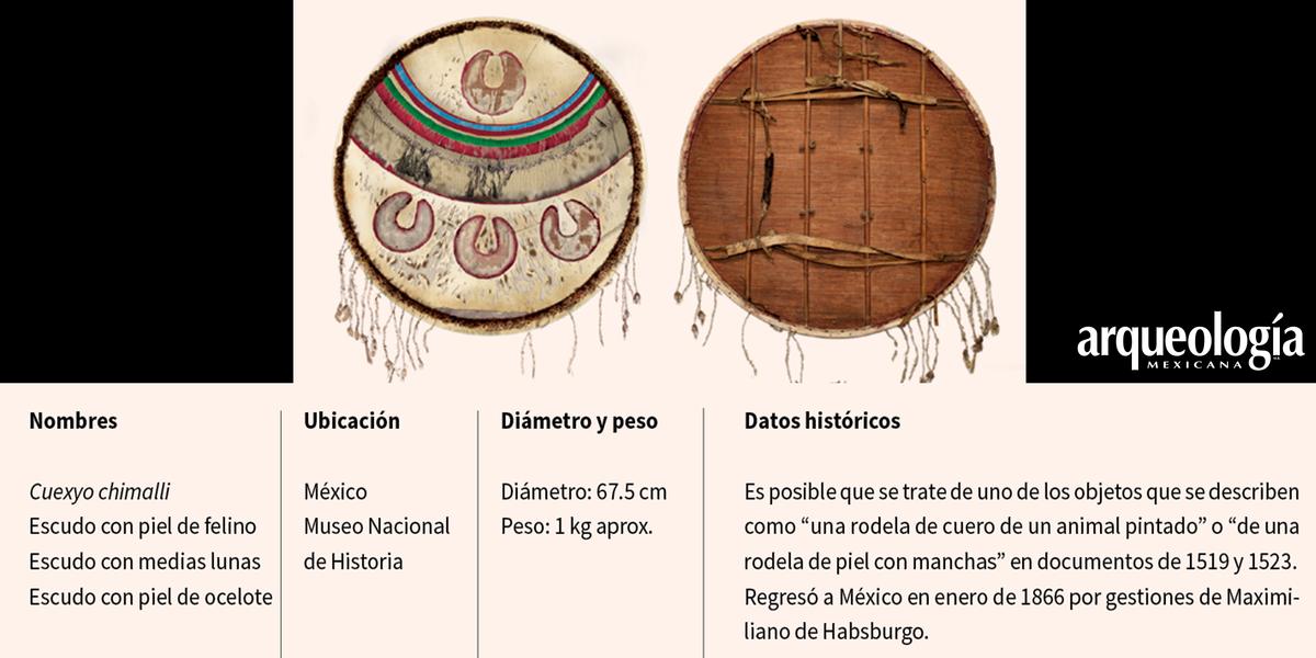 Chimalli. Escudos mexicas emplumados