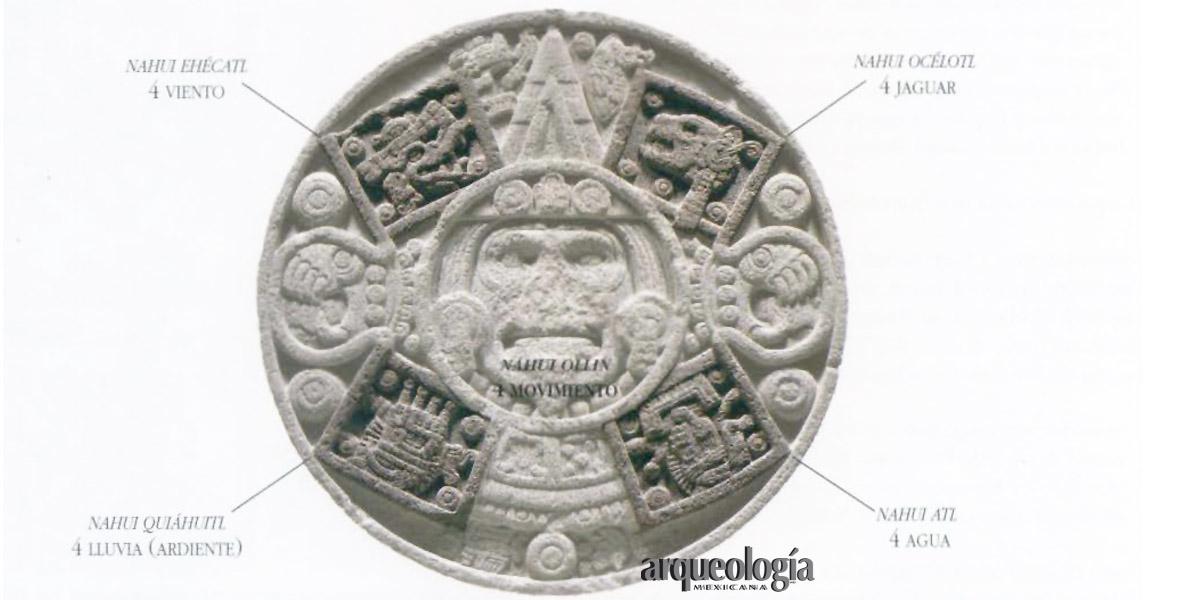Cinco soles del universo nahua