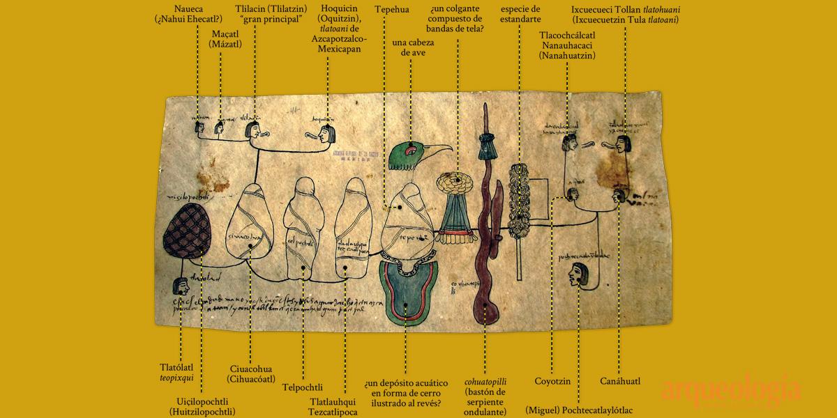 Juicio inquisitorial (1539-1540)
