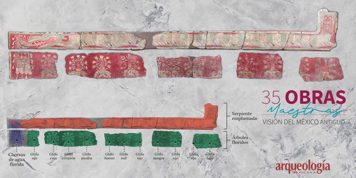 14. Pintura de Techinantitla. Teotihuacan, Estado de México