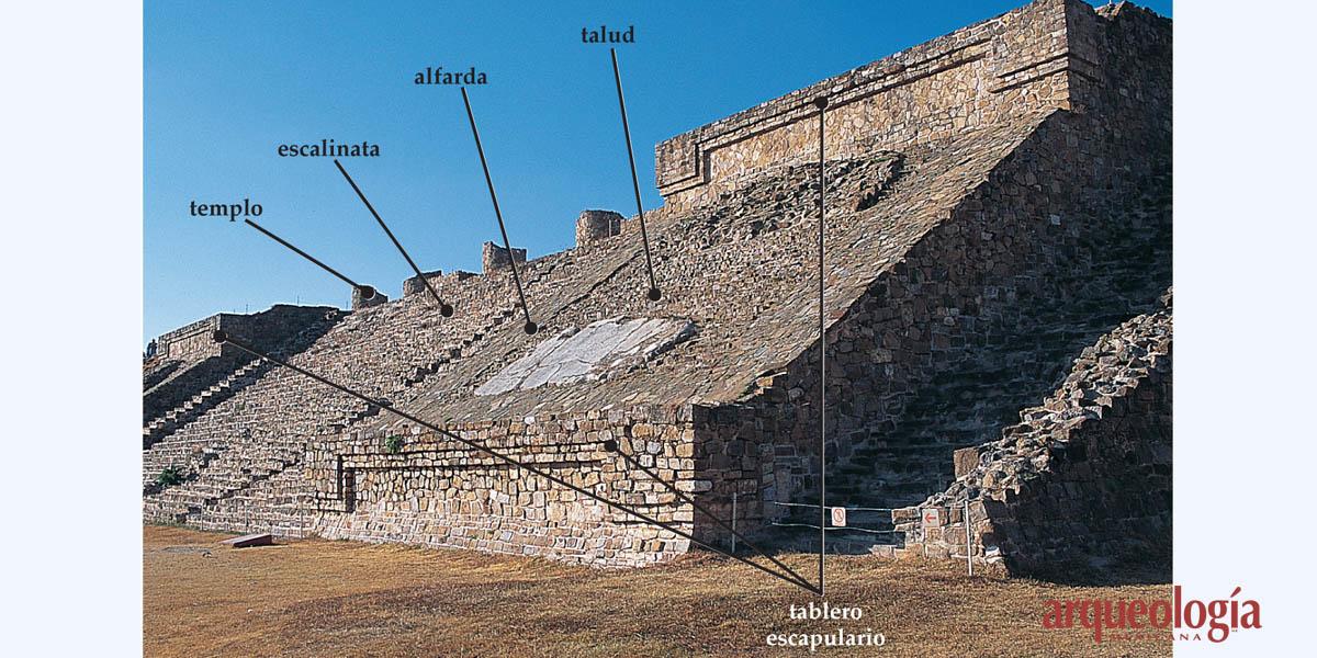 Arquitectura de Monte Albán