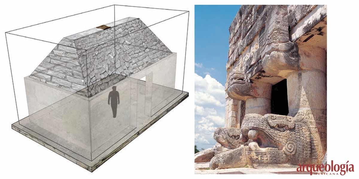 El cuerpo humano y las pirámides