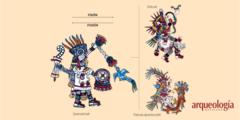 Características de los dioses mesoamericanos