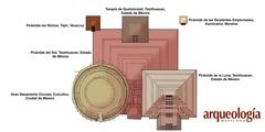 Las pirámides mesoamericanas