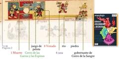 Página 2-II Códice Colombino