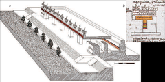 Hallazgos en el recinto ceremonial de Tenochtitlan