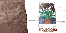 El México prehispánico y los símbolos nacionales