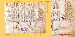 La fundación de México-Tenochtitlan