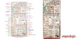 Página 9 (Escriba 2). Almanaques misceláneos, serie II