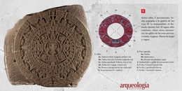 1. Piedra del Sol. Ciudad de México