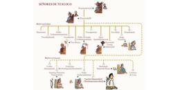 El juicio inquisitorial del noble texcocano don Carlos Ometochtli Chichimecatecuhtli (1539)