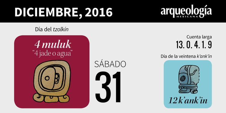 Calendario Enero 1978.Calendario Maya Arqueologia Mexicana